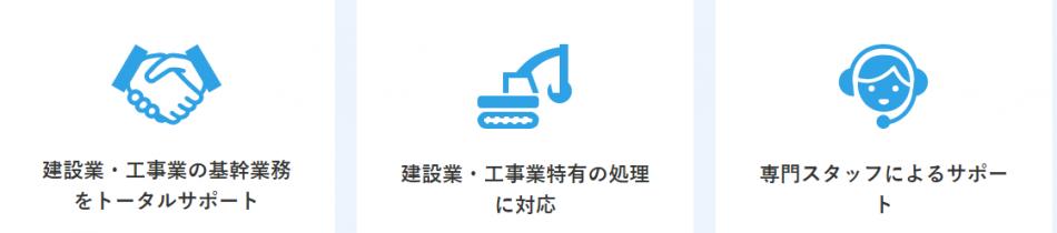 ガリバーシリーズ製品詳細1