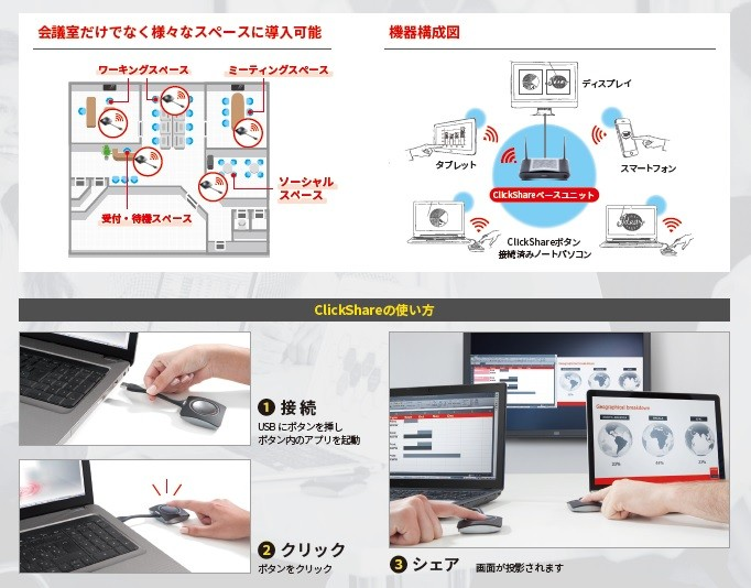 ClickShare [無料デモ機貸出中]製品詳細2