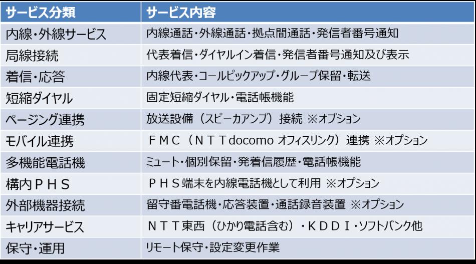 OCEクラウドでんわ製品詳細3