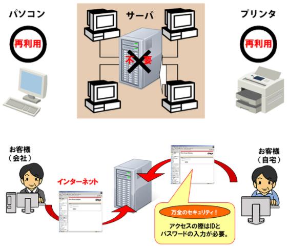Hi-PerBT SEIKA製品詳細2