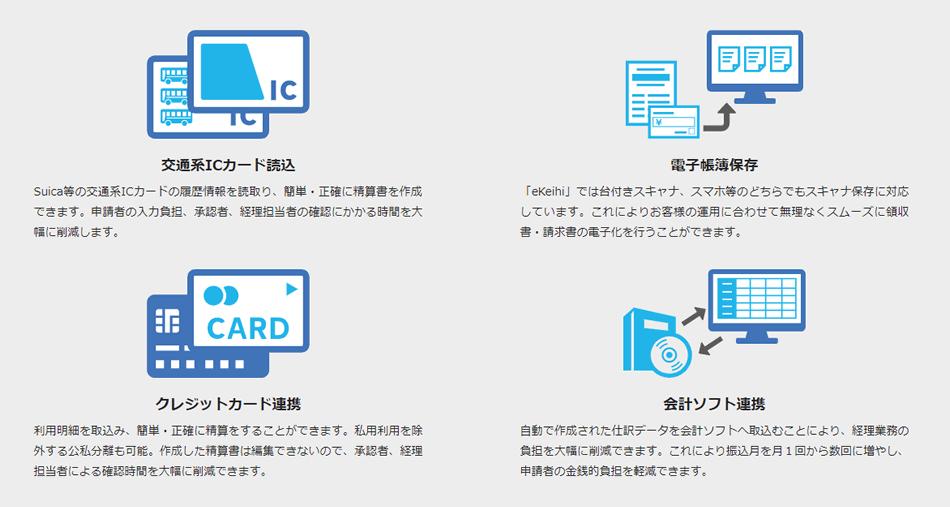 eKeihi製品詳細2