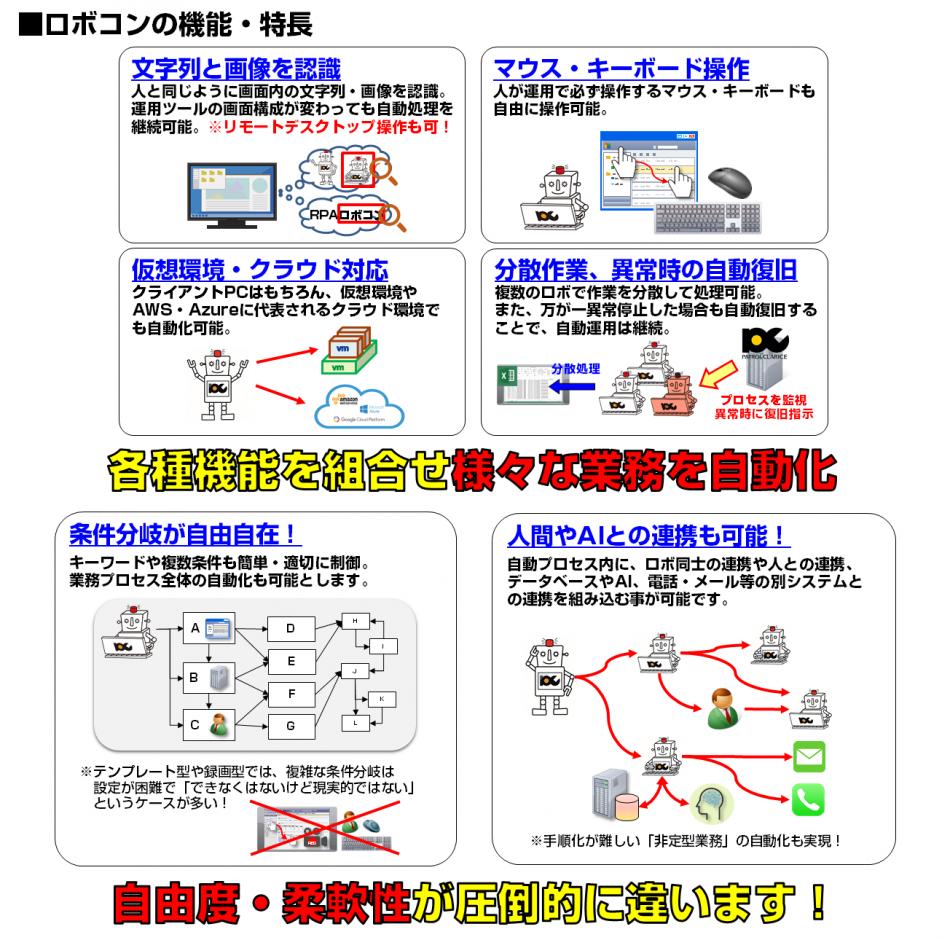 純国産・高性能RPAツール「パトロールロボコン」製品詳細3