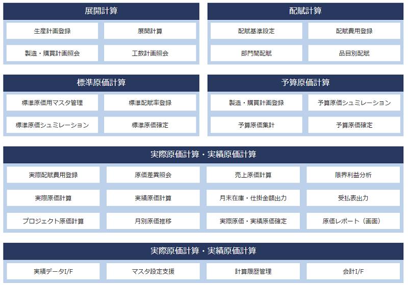 原価管理ソリューションmcframe製品詳細3