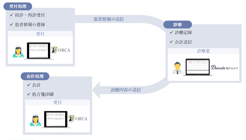 CLIUS (クリアス)製品詳細2