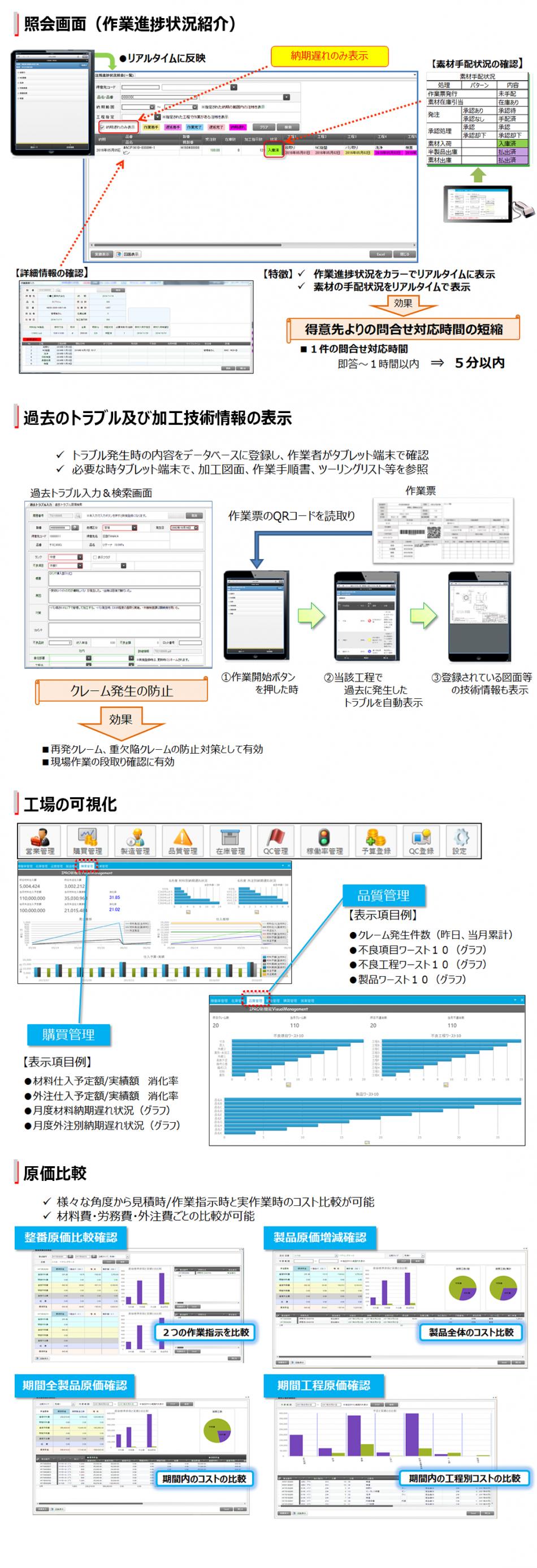 i-PROERP3製品詳細3