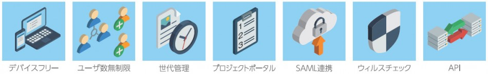 eTransporter Collabo製品詳細2