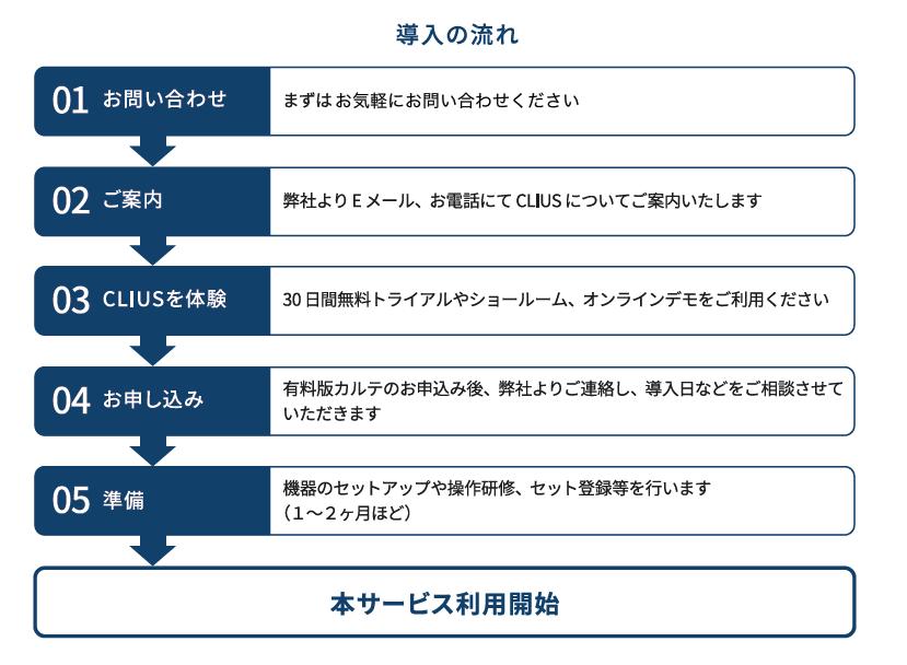 CLIUS /クリアス製品詳細3