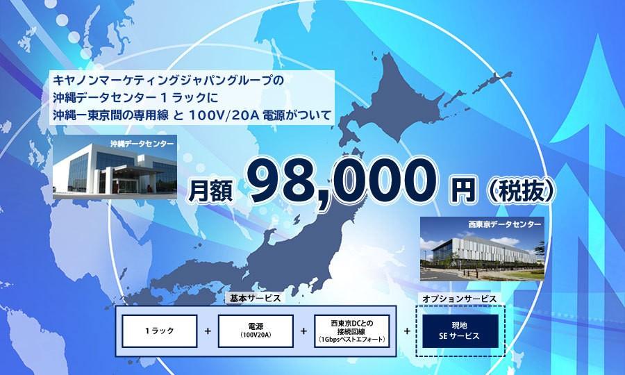 キヤノンITS沖縄データセンター製品詳細1