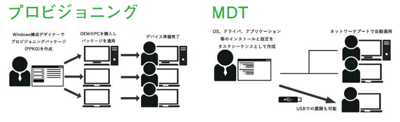 <JCS>LCMセンター製品詳細2