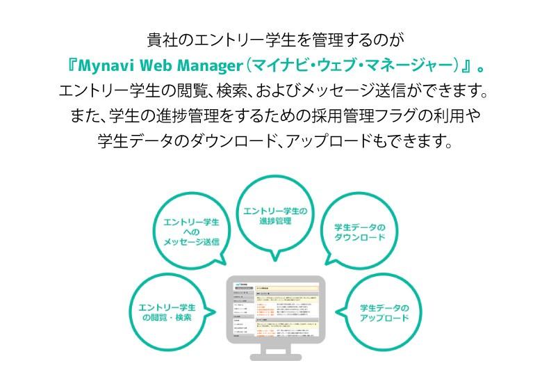 『Mynavi Web Manager』製品詳細1
