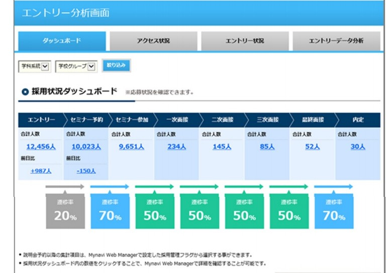 『Mynavi Web Manager』製品詳細3