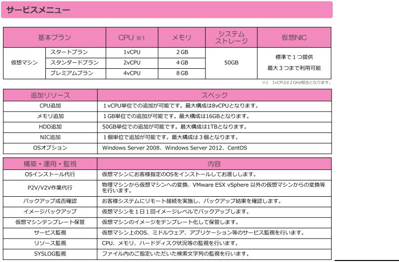 R-Cloud仮想プラットフォームサービス製品詳細3