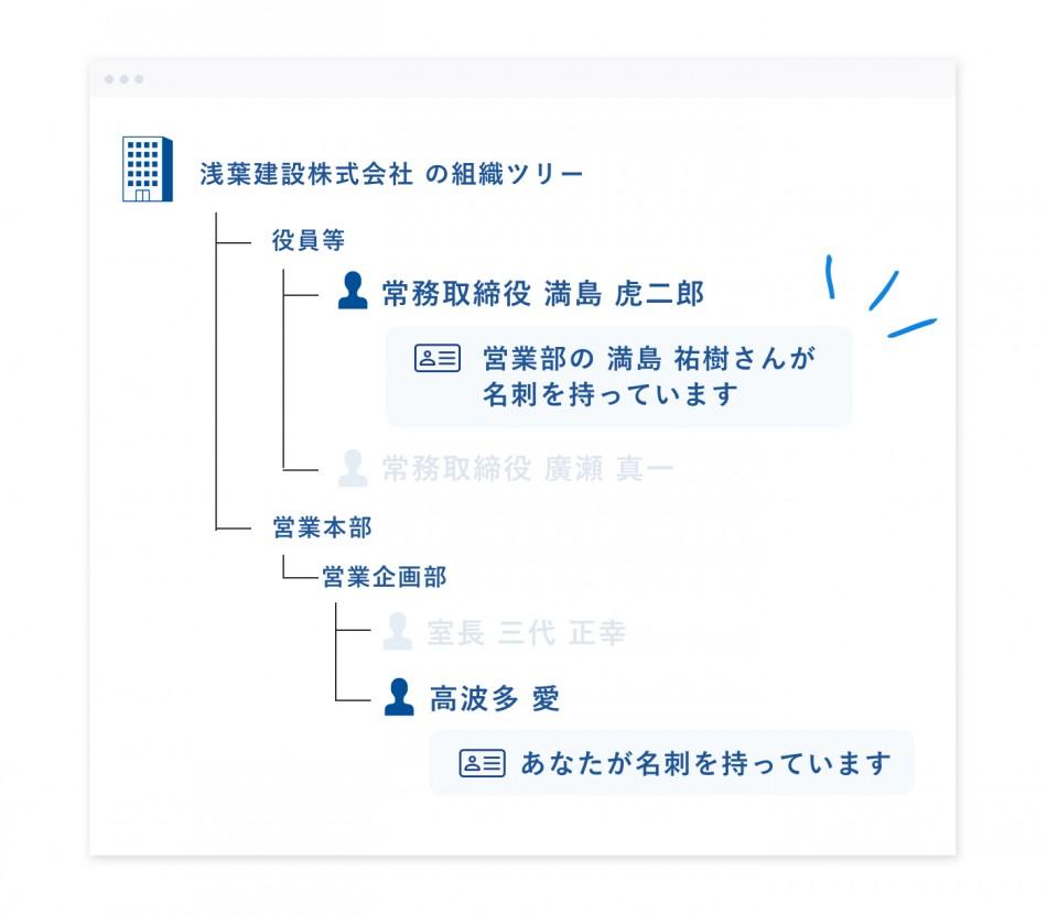 Sansan製品詳細3