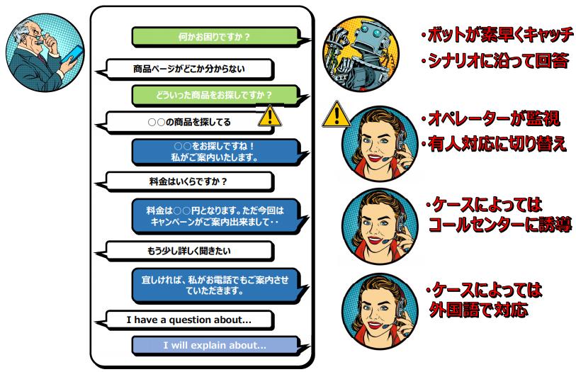 RYOTALK製品詳細2