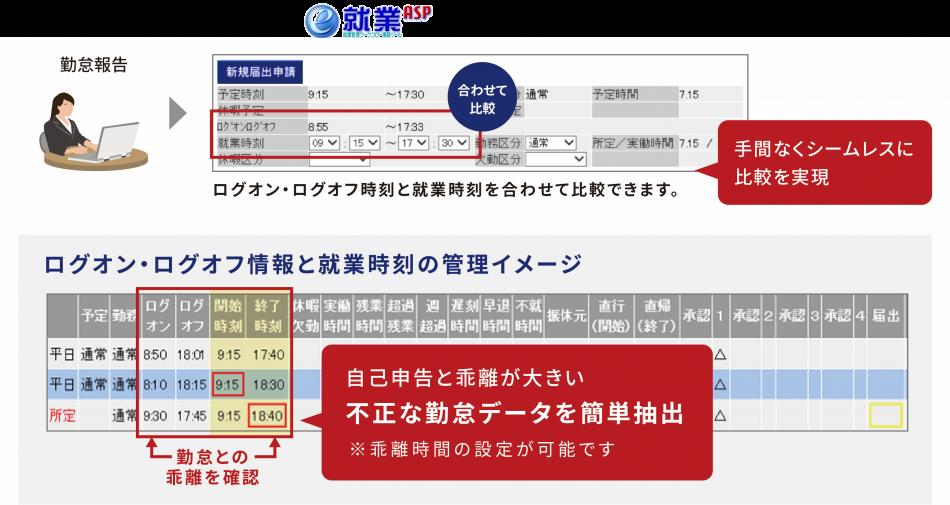 PCログオン&ログオフ情報収集ツール製品詳細3