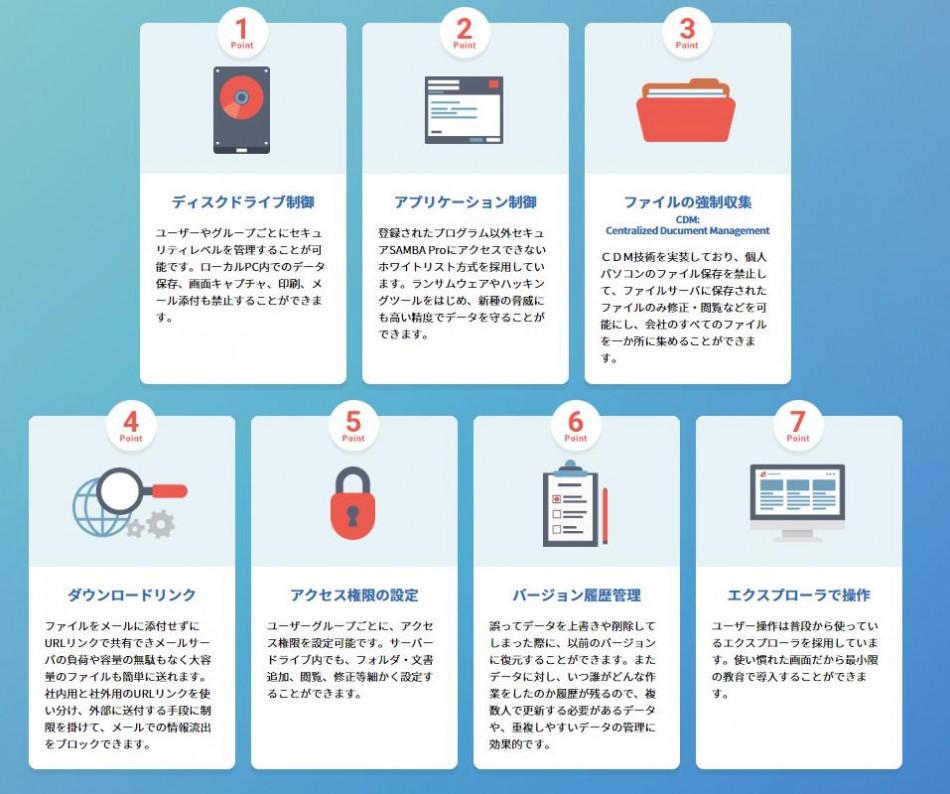 セキュアSAMBA pro製品詳細3