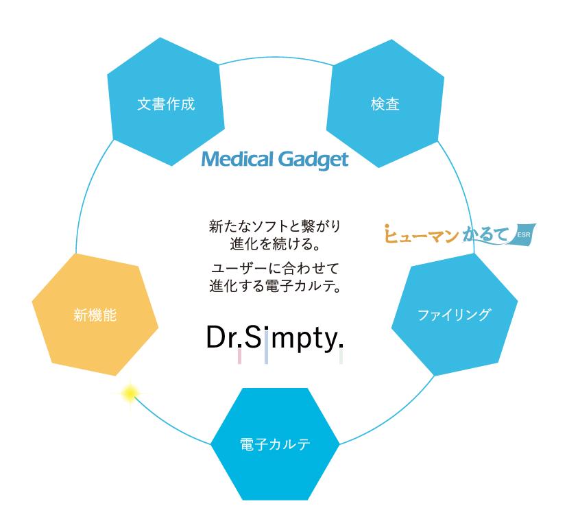 ドクターシンプティー製品詳細1