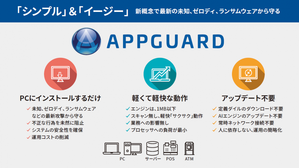 AppGuard(アップガード)製品詳細3