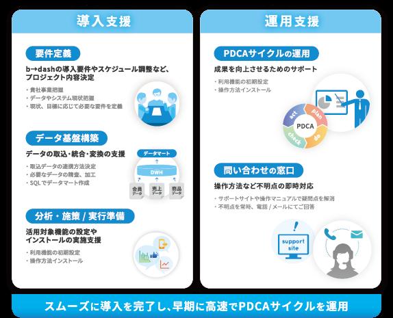 b→dash製品詳細3