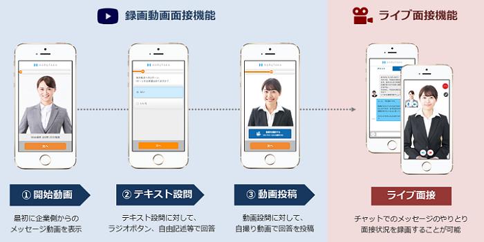 WEB面接サービスのharutaka製品詳細1