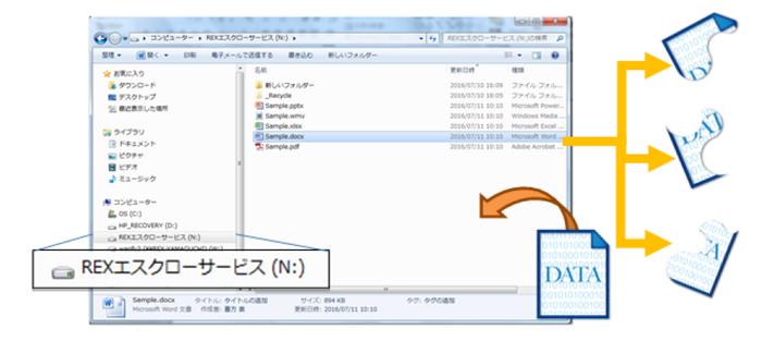 REXエスクローサービス 割りふってますFor Explorer製品詳細2