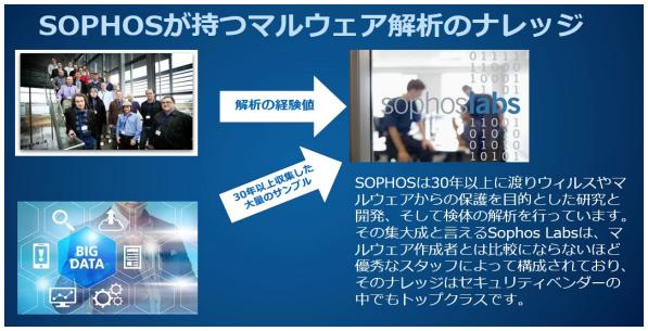 Sophos Central Intercept X製品詳細2