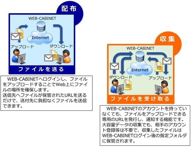WEB-CABINET製品詳細1