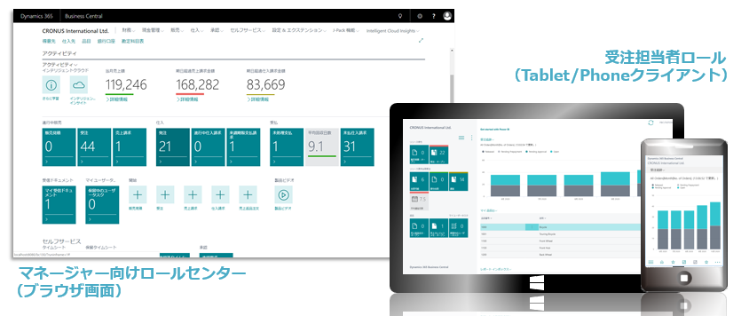 Microsoft Dynamics 365 Business Central製品詳細1
