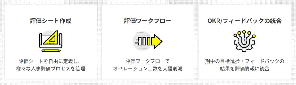 【継続率97%!】評価の納得感を追求するなら!「HITO-Linkパフォーマンス」製品詳細2