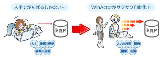 WinActor製品詳細2