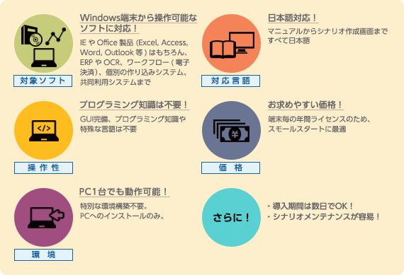 WinActor製品詳細3