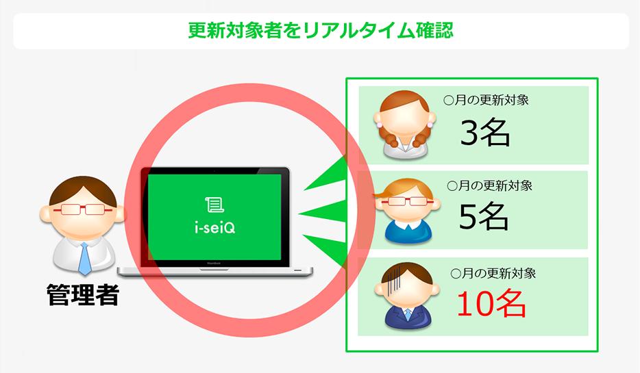 i-seiQ製品詳細2