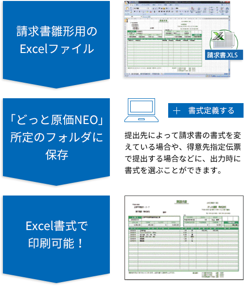 どっと原価NEO LT製品詳細2
