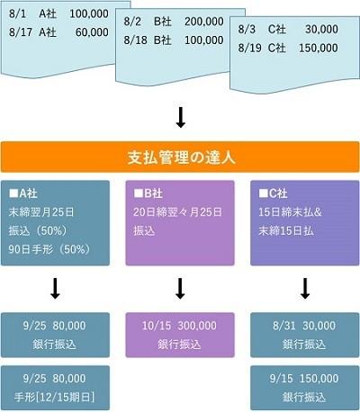 支払管理の達人製品詳細1