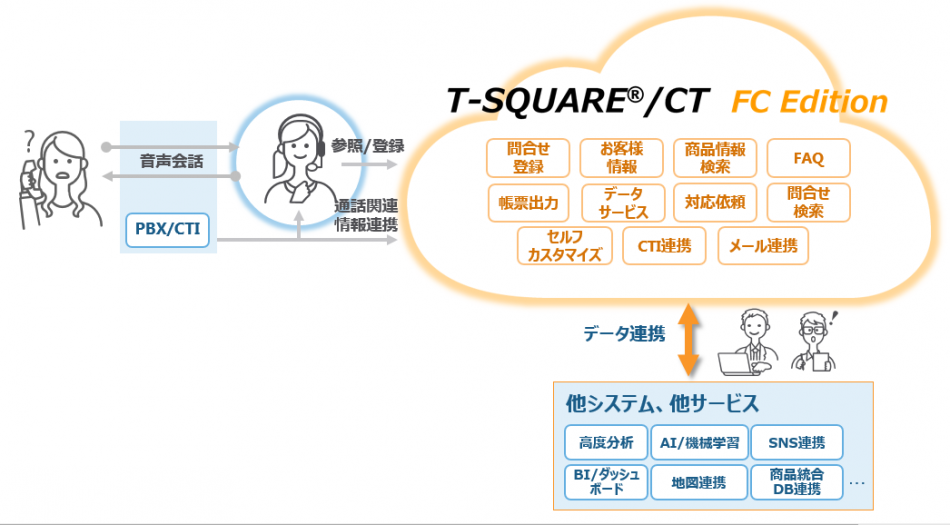「T-SQUARE/CT FC Edition」製品詳細3
