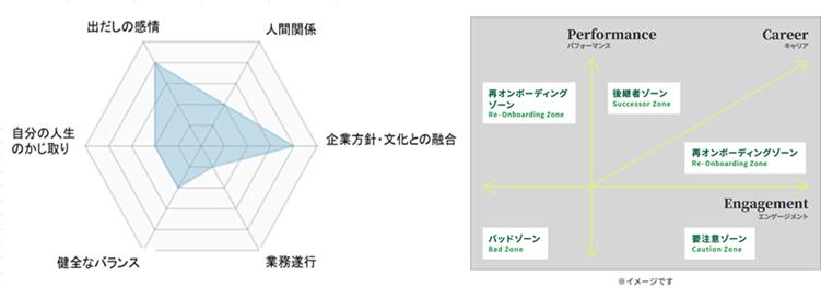 クラウドオンボーディングジャングル製品詳細1