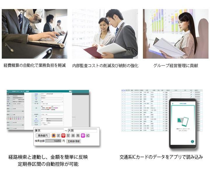 WiMS/SaaS 経費精算システム製品詳細1