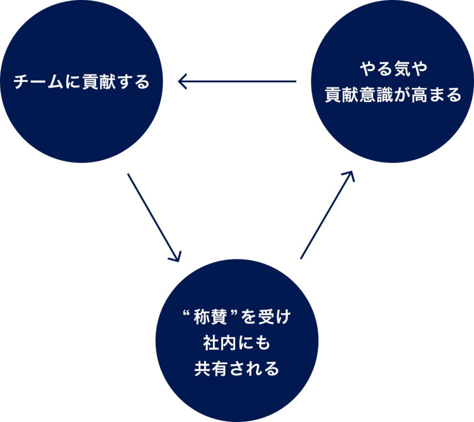 RECOG製品詳細1