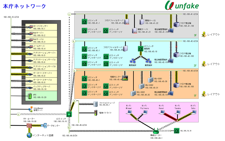 InterMapper製品詳細1