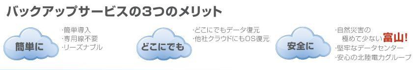 FIT-Cloudバックアップサービス製品詳細1