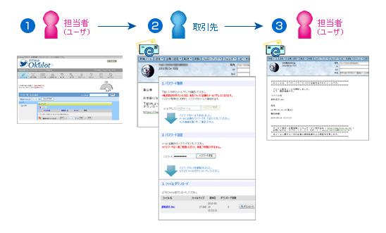 FITWeb Okulot製品詳細2