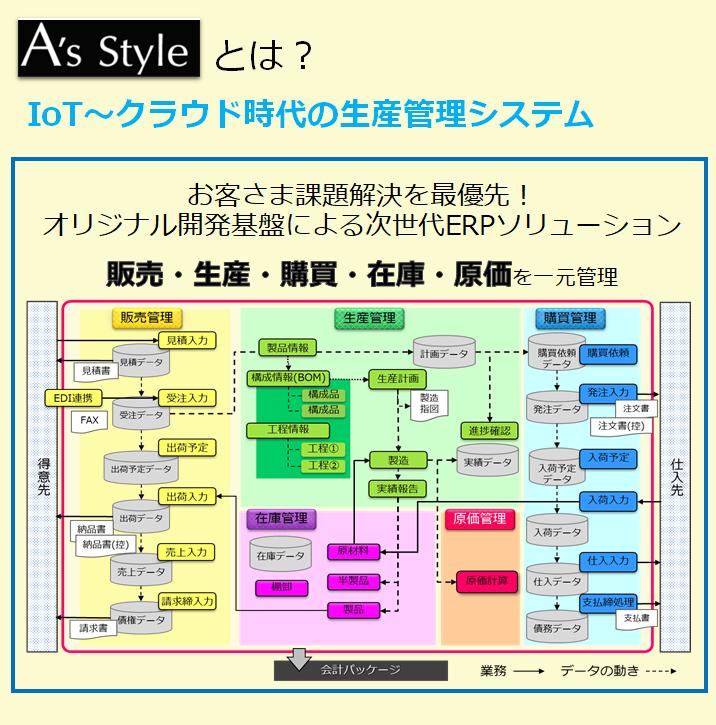 『A's Style』製品詳細2