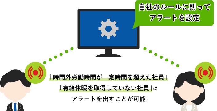 勤怠管理+グループウェアの【TimeBiz】1人72円~製品詳細1