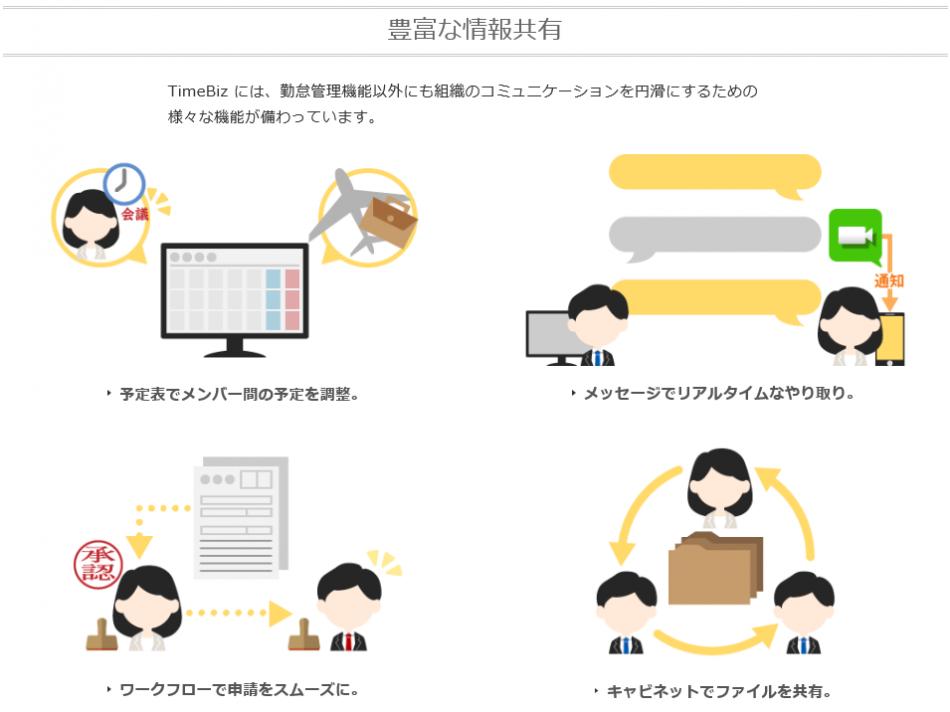 勤怠管理+グループウェアの【TimeBiz】1人65円~製品詳細3