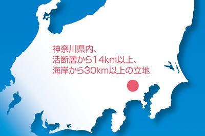 SANSHIN DATA CENTER製品詳細2