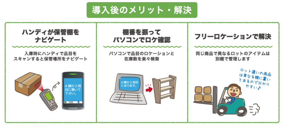 INTER-STOCK製品詳細1