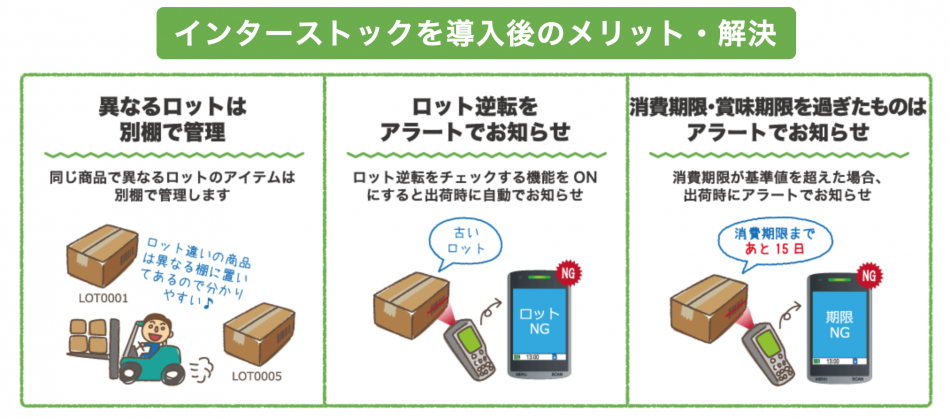 INTER-STOCK製品詳細2