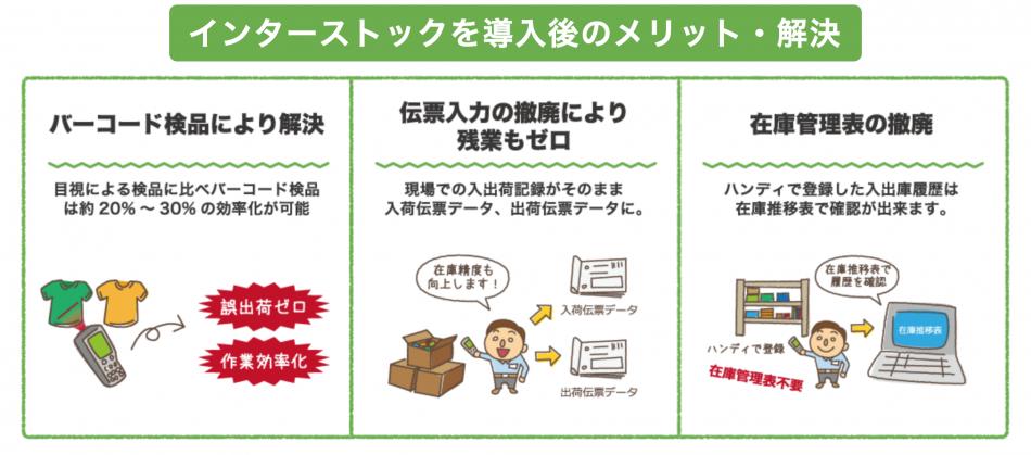 INTER-STOCK製品詳細3