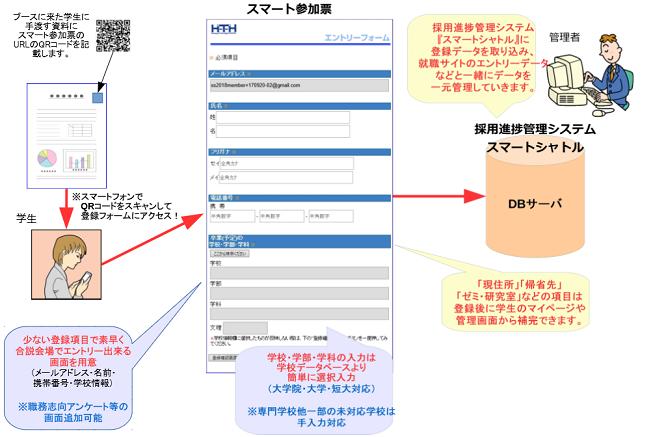 【スマートシャトル】製品詳細3