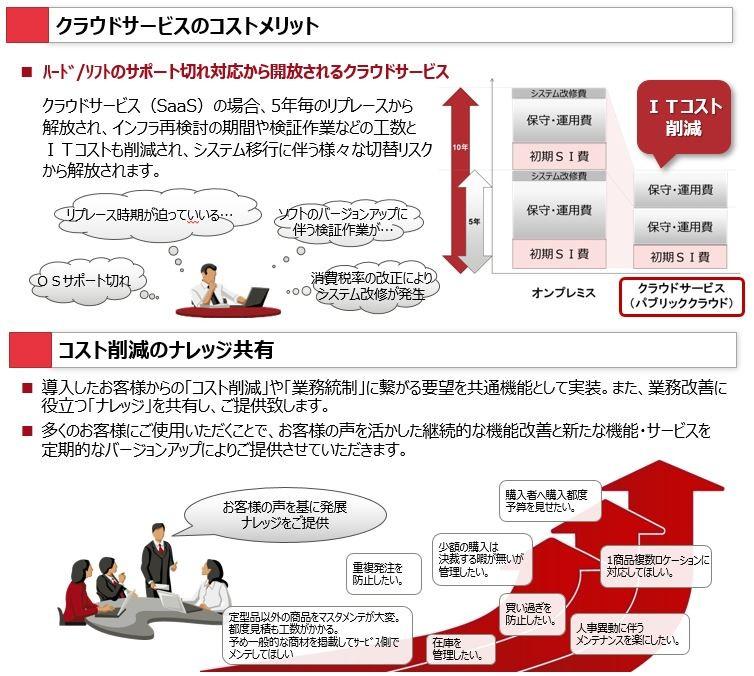 見積取次サービス製品詳細2
